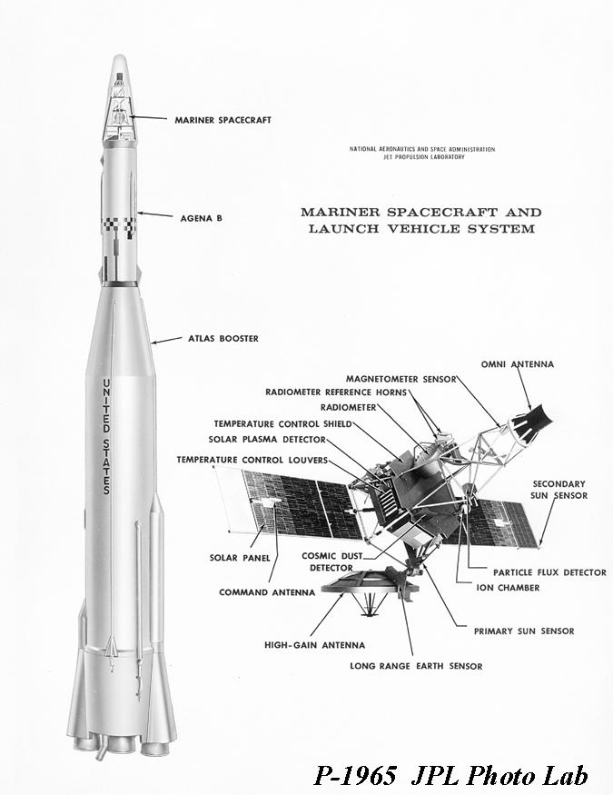 diagram of apollo 11 spacecraft - photo #3