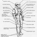 Partial Spacesuit