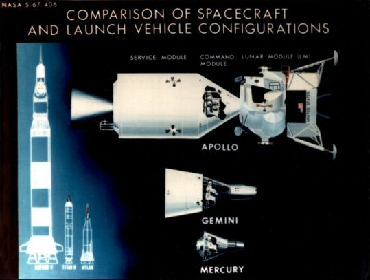 Gemini | Space Rocket History | Page 4