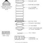 Saturn S-II Stage Diagram