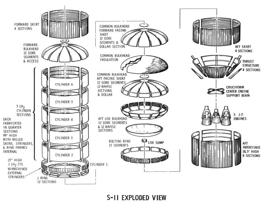 Space Rocket History 146 Saturn S Ii Stage Part 1