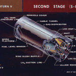 Saturn V S-II Second Stage